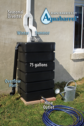 image Rain Barrel RainBox Rain Box